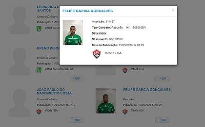 Rescisão de Felipe Garcia é publicada no BID