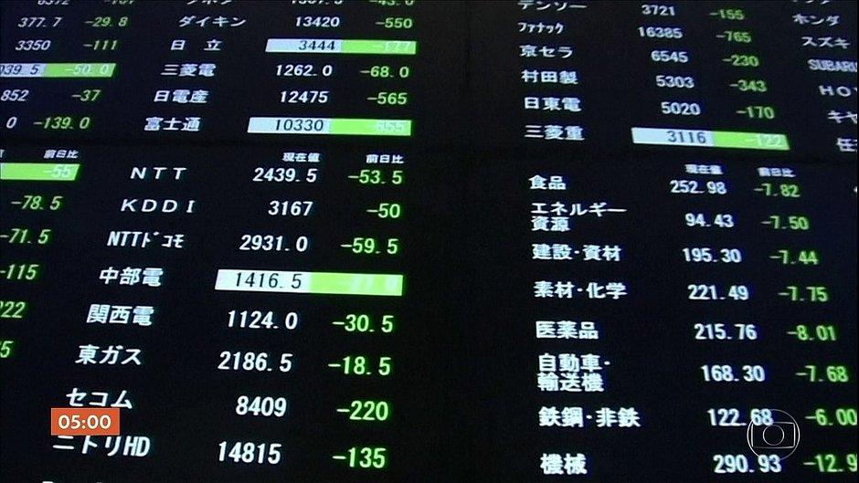 Bolsas da Europa tombam junto com petróleo; Stoxx 600 entra em bear market
