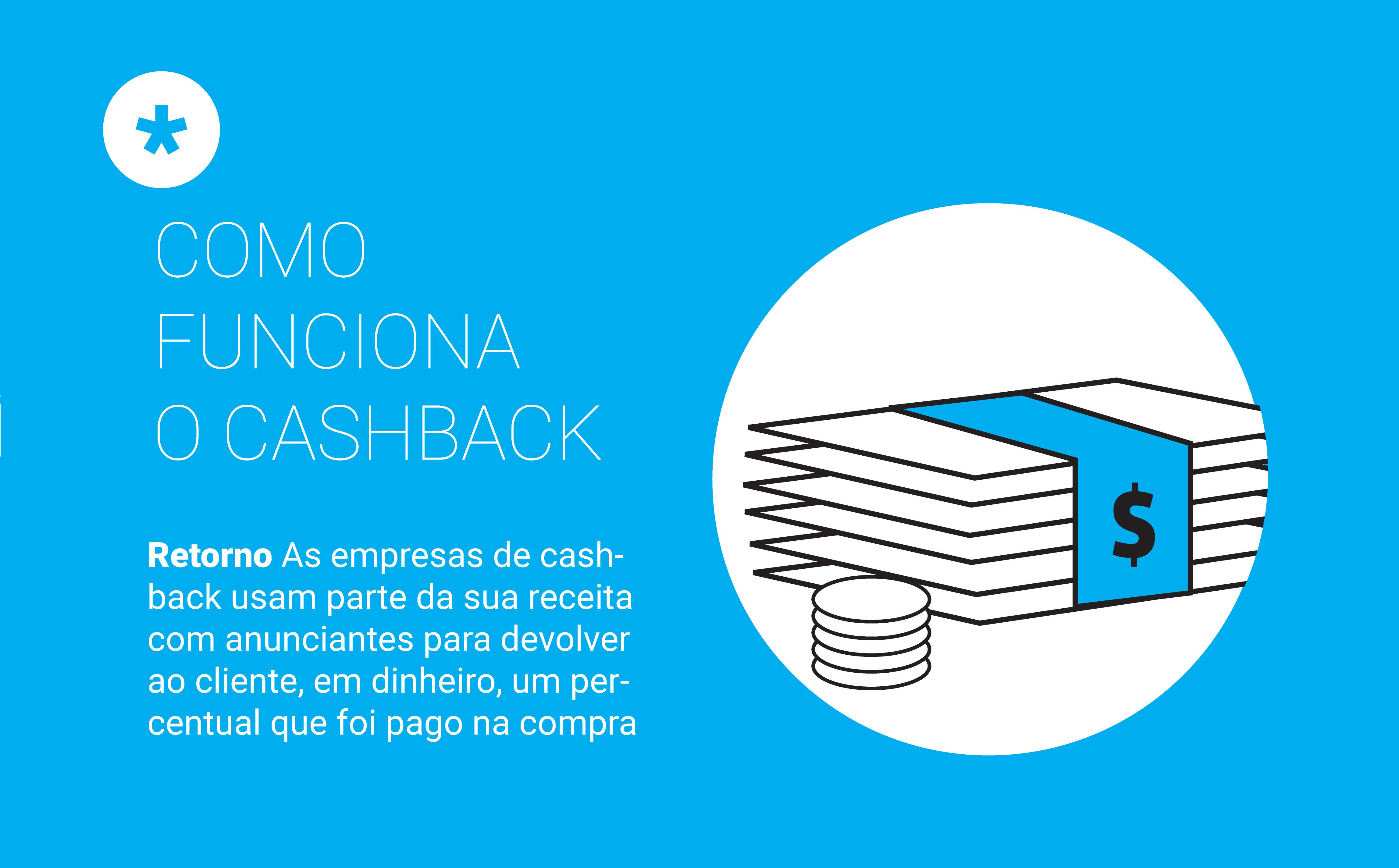 Oito sites que prometem devolver parte do seu dinheiro de volta ... abc09b0e436